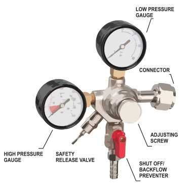 Gas Pressure Diagram
